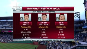 Injured Reds pitchers seeing 'light at the end of the tunnel'